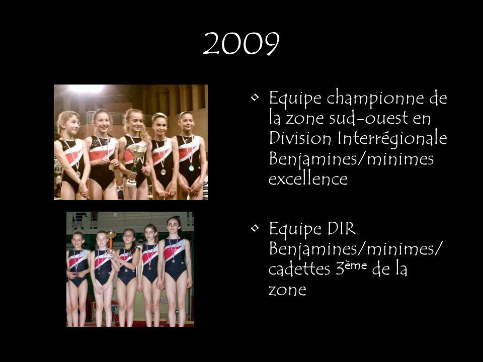 2009 Equipe championne de la zone sud-ouest en Division Interrégionale Benjamines/minimes excellence.