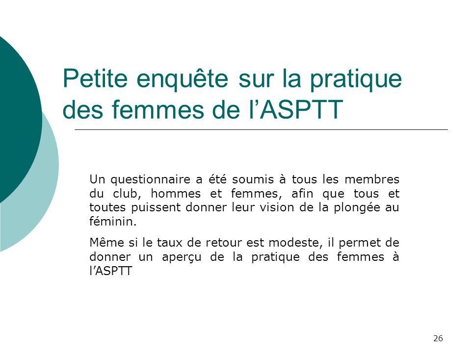 Petite enquête sur la pratique des femmes de l'ASPTT