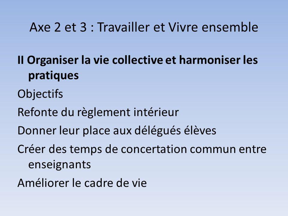 Axe 2 et 3 : Travailler et Vivre ensemble