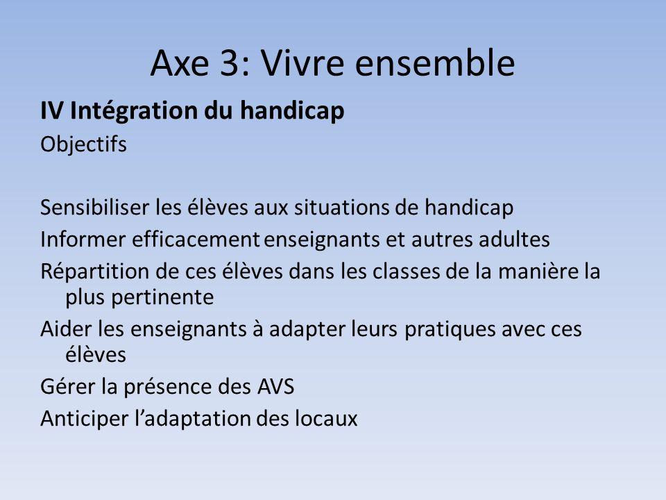 Axe 3: Vivre ensemble IV Intégration du handicap Objectifs