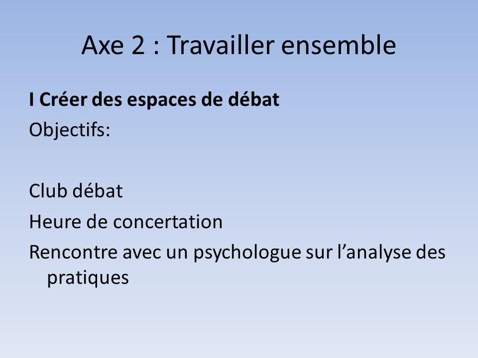 Axe 2 : Travailler ensemble