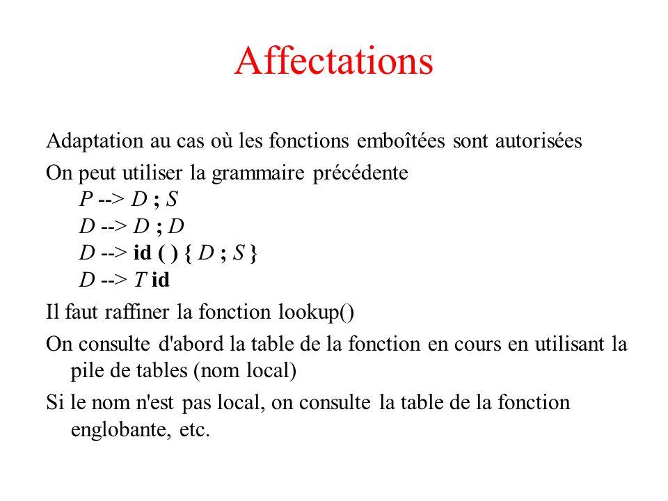 Affectations Adaptation au cas où les fonctions emboîtées sont autorisées. On peut utiliser la grammaire précédente.
