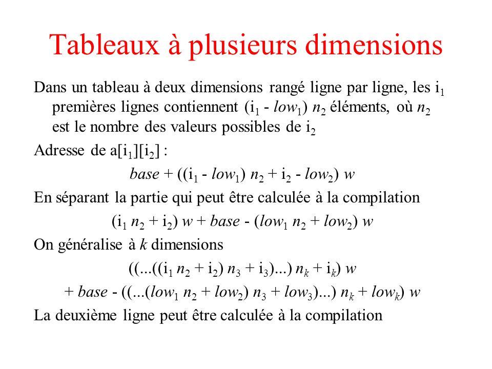 Tableaux à plusieurs dimensions