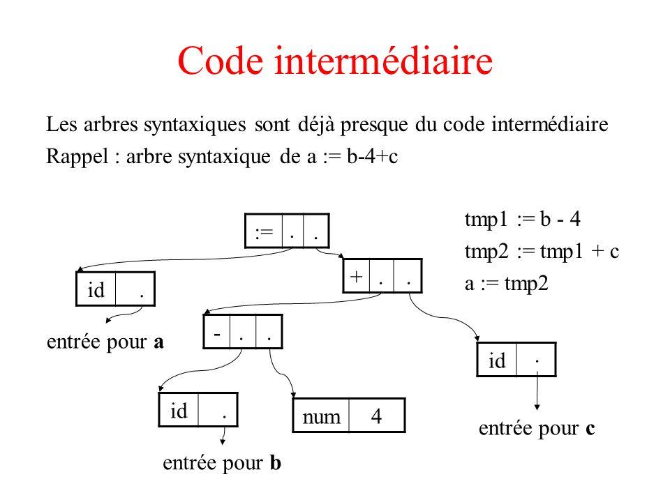 Code intermédiaire Les arbres syntaxiques sont déjà presque du code intermédiaire. Rappel : arbre syntaxique de a := b-4+c.