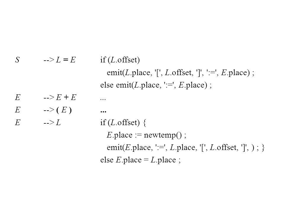 S --> L = E if (L.offset)