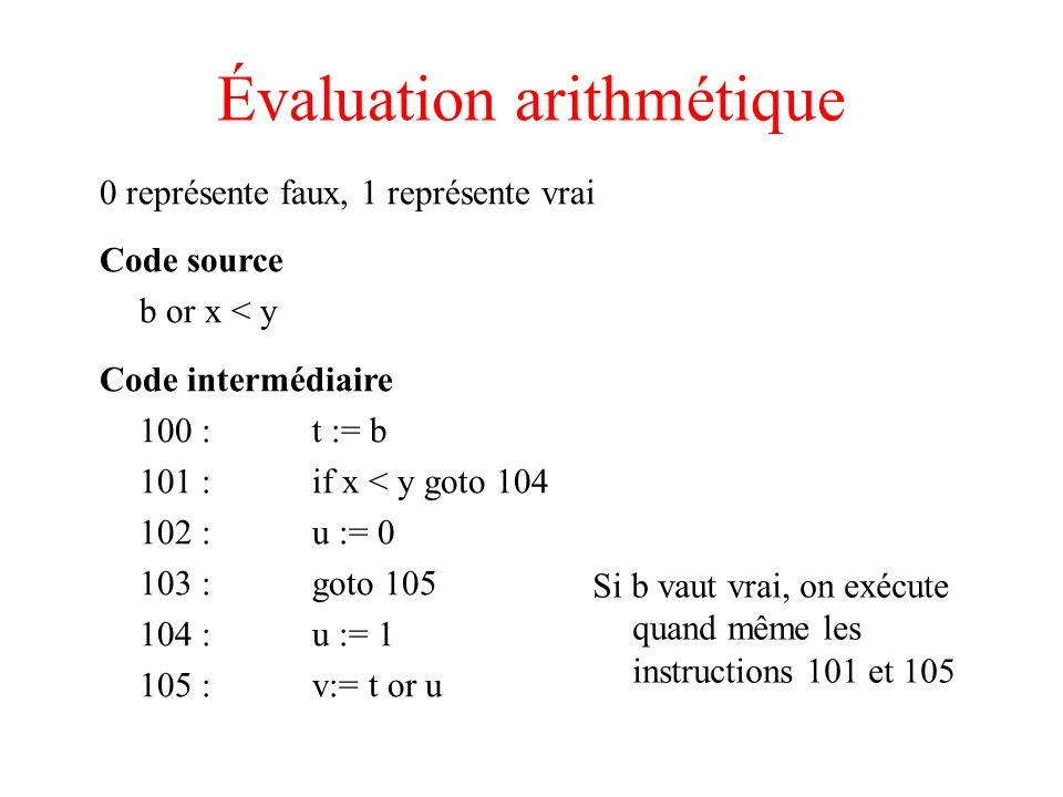 Évaluation arithmétique