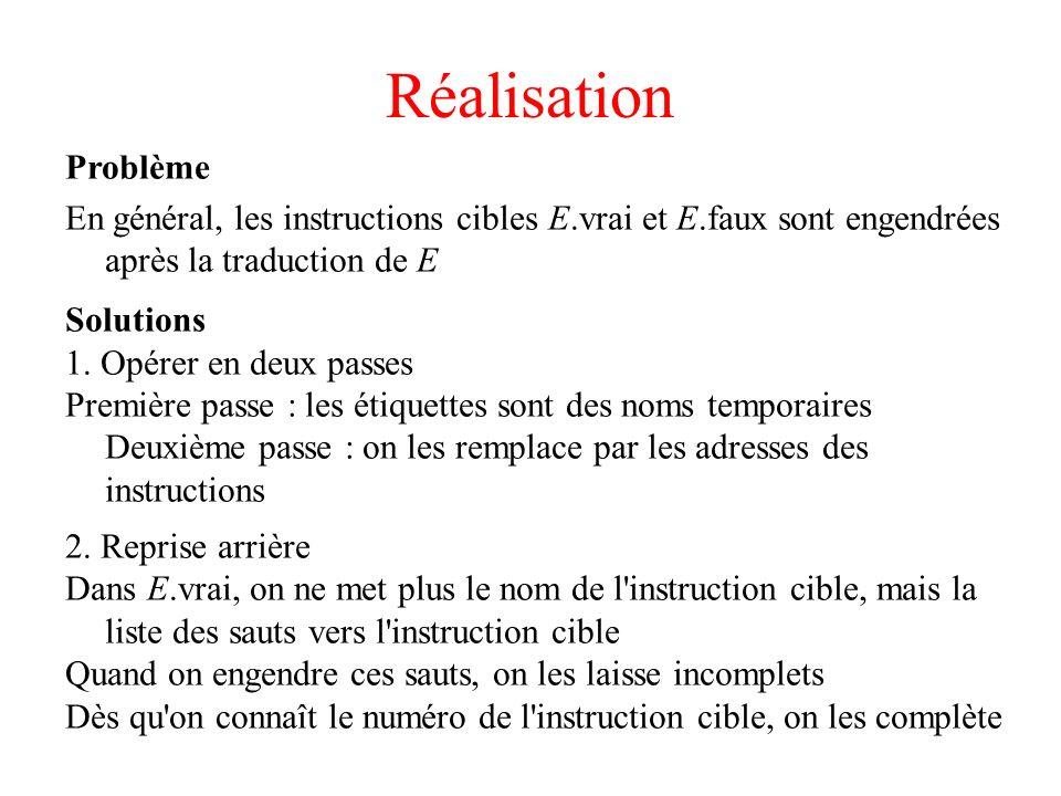 Réalisation Problème. En général, les instructions cibles E.vrai et E.faux sont engendrées après la traduction de E.