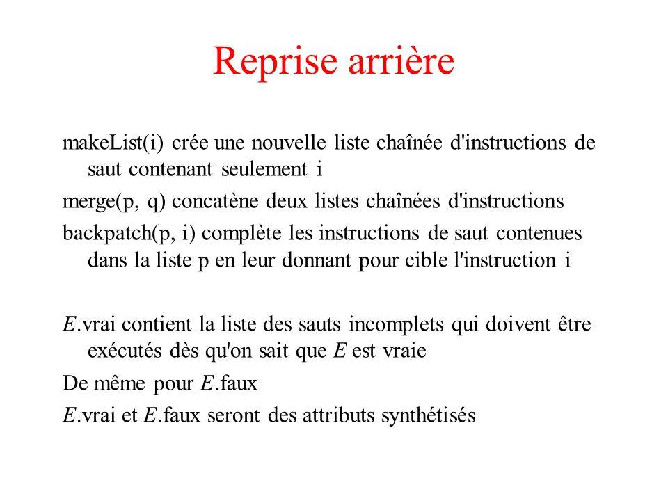 Reprise arrière makeList(i) crée une nouvelle liste chaînée d instructions de saut contenant seulement i.