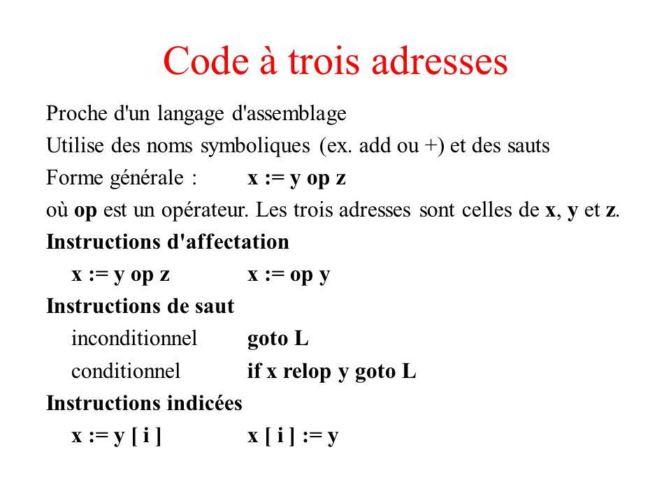 Code à trois adresses Proche d un langage d assemblage