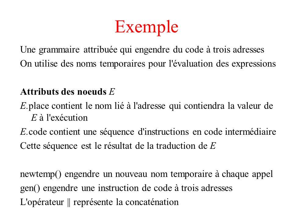 Exemple Une grammaire attribuée qui engendre du code à trois adresses