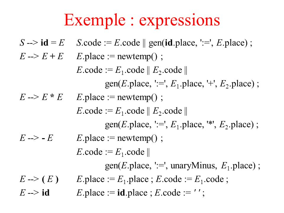 Exemple : expressions S --> id = E S.code := E.code || gen(id.place, := , E.place) ; E --> E + E E.place := newtemp() ;