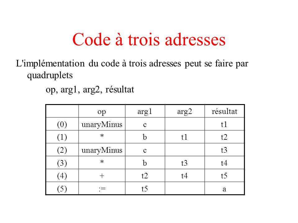 Code à trois adresses L implémentation du code à trois adresses peut se faire par quadruplets. op, arg1, arg2, résultat.