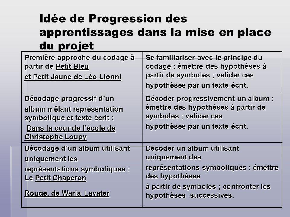 Idée de Progression des apprentissages dans la mise en place du projet