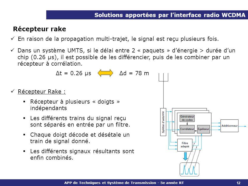 Récepteur rake Solutions apportées par l'interface radio WCDMA