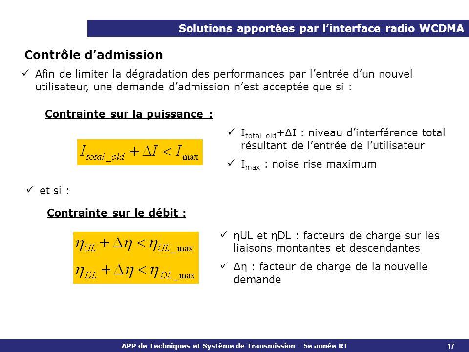 Contrôle d'admission Solutions apportées par l'interface radio WCDMA