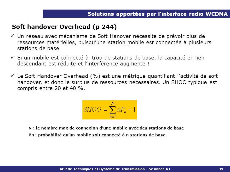 Soft handover Overhead (p 244)
