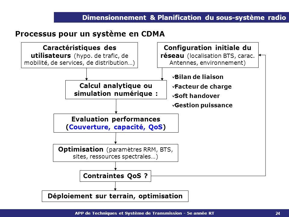 Processus pour un système en CDMA