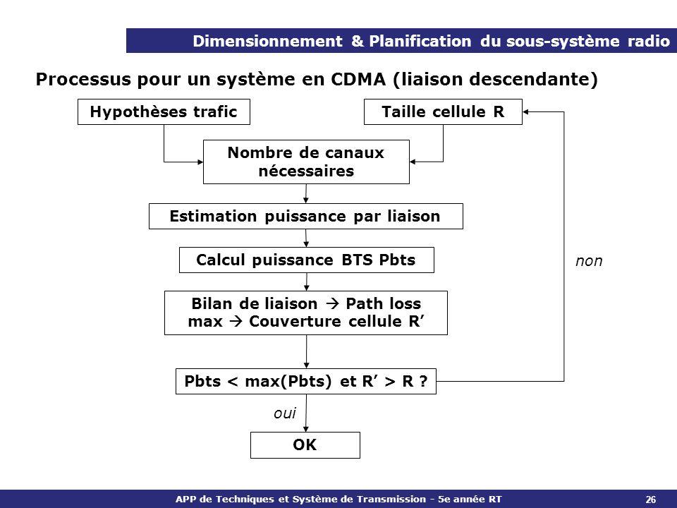 Processus pour un système en CDMA (liaison descendante)