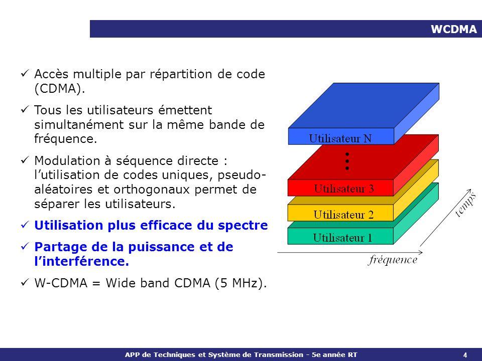 Accès multiple par répartition de code (CDMA).