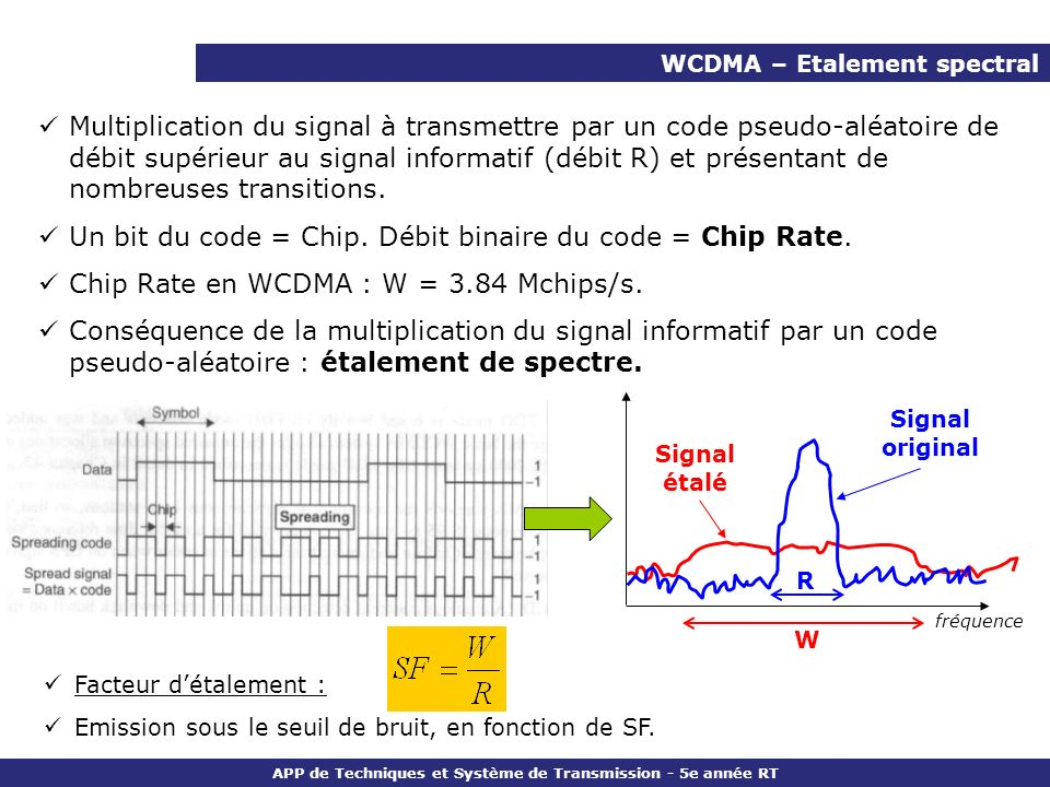 Un bit du code = Chip. Débit binaire du code = Chip Rate.