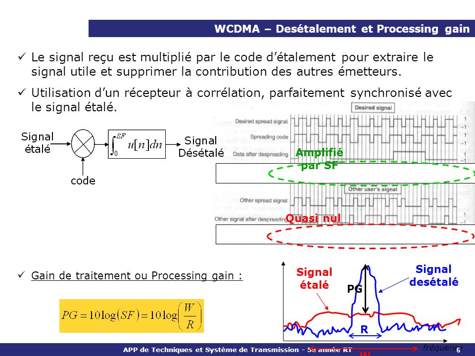 WCDMA – Desétalement et Processing gain
