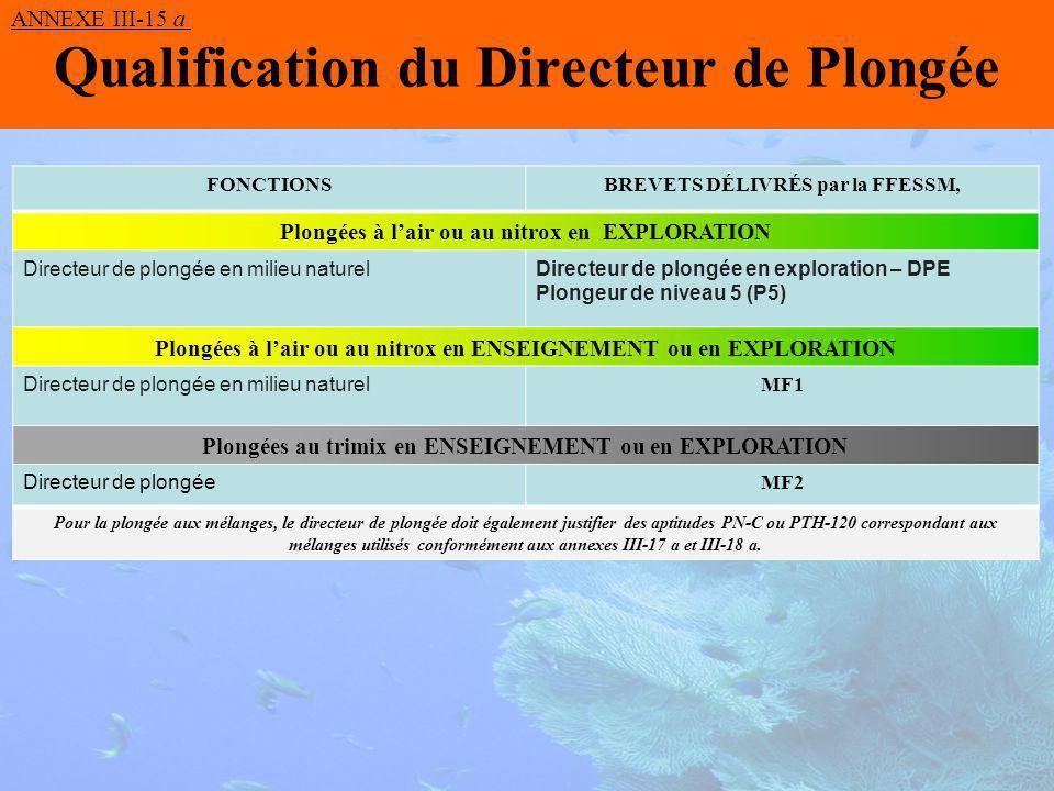 Qualification du Directeur de Plongée
