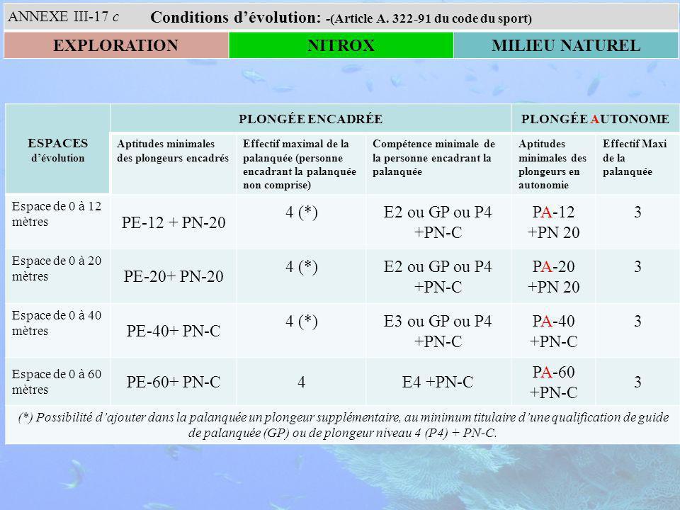 Conditions d'évolution: -(Article A. 322-91 du code du sport)