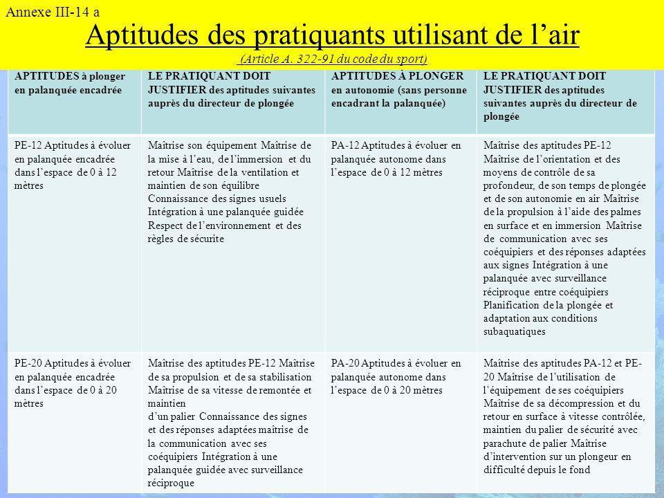 Annexe III-14 a Aptitudes des pratiquants utilisant de l'air (Article A. 322-91 du code du sport) APTITUDES à plonger en palanquée encadrée.
