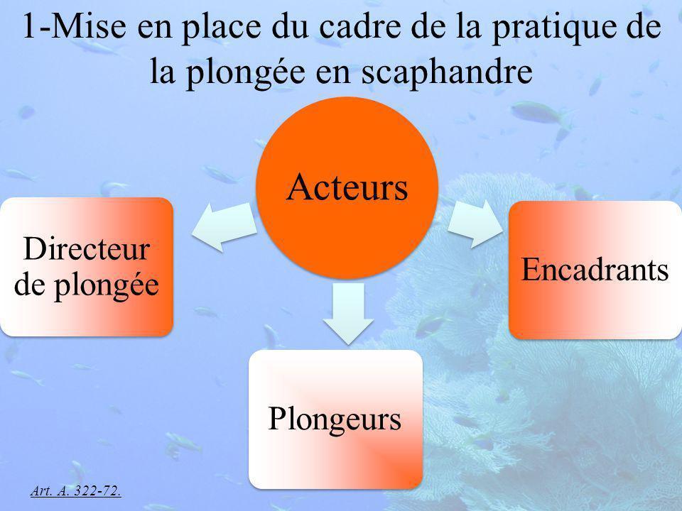 1-Mise en place du cadre de la pratique de la plongée en scaphandre