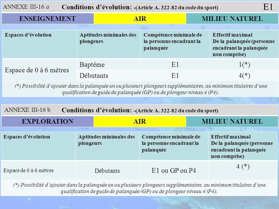 E1 Conditions d'évolution: -(Article A. 322-82 du code du sport)