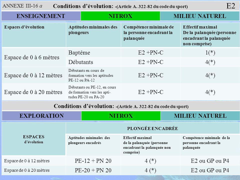 E2 Conditions d'évolution: -(Article A. 322-82 du code du sport)