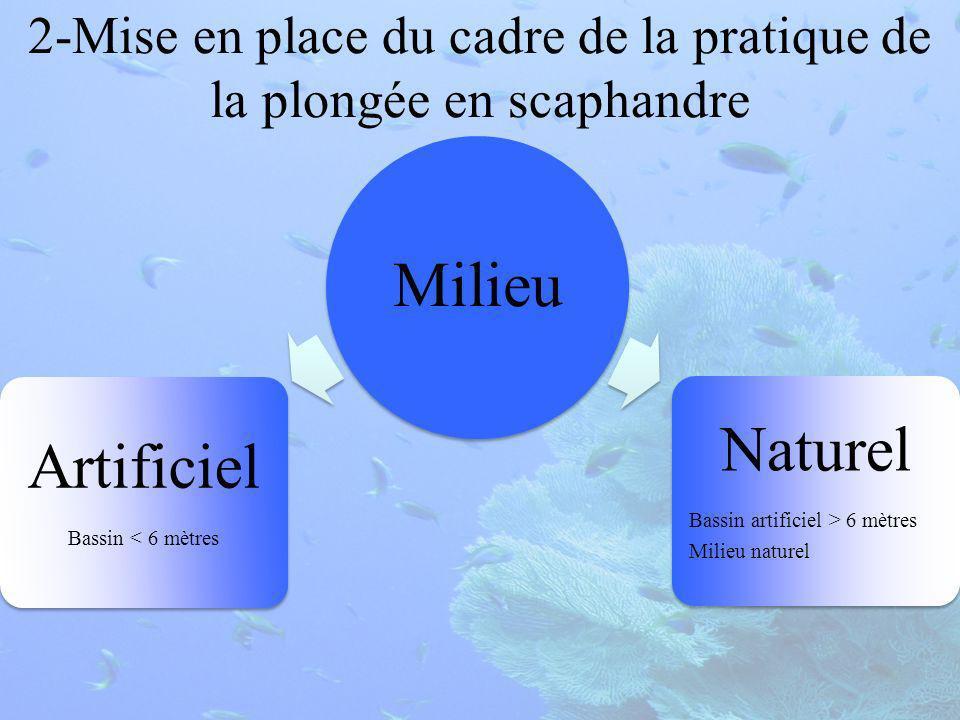 2-Mise en place du cadre de la pratique de la plongée en scaphandre