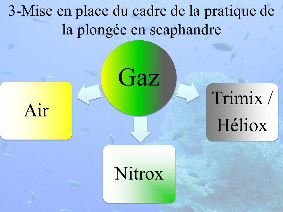 3-Mise en place du cadre de la pratique de la plongée en scaphandre