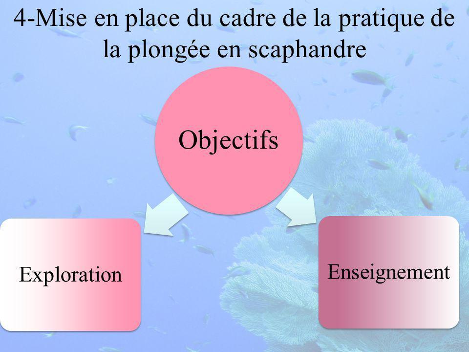 4-Mise en place du cadre de la pratique de la plongée en scaphandre