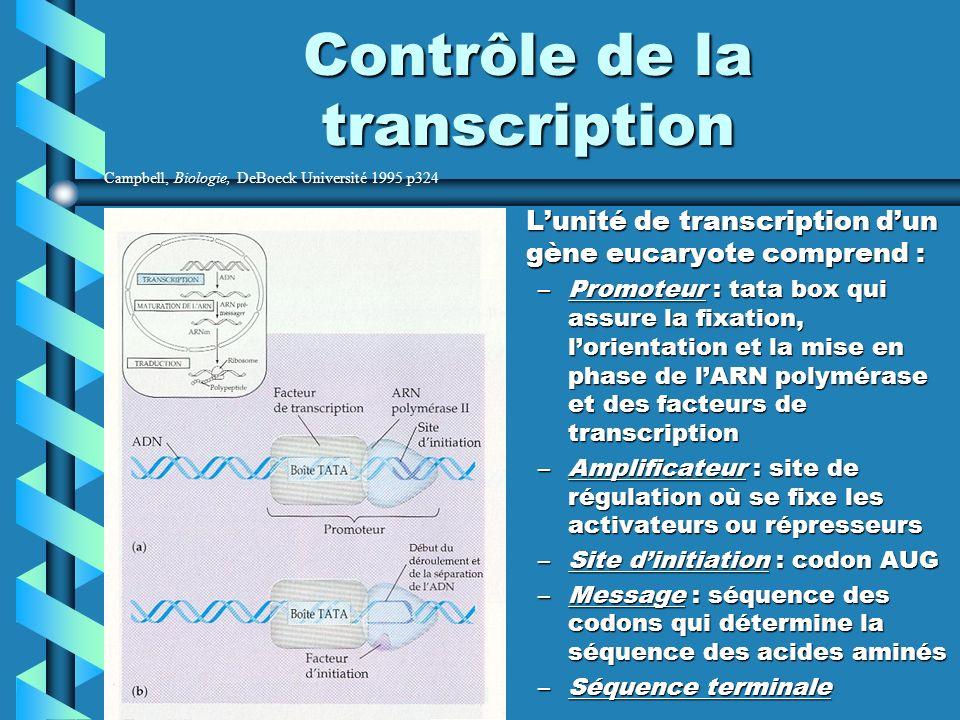Contrôle de la transcription