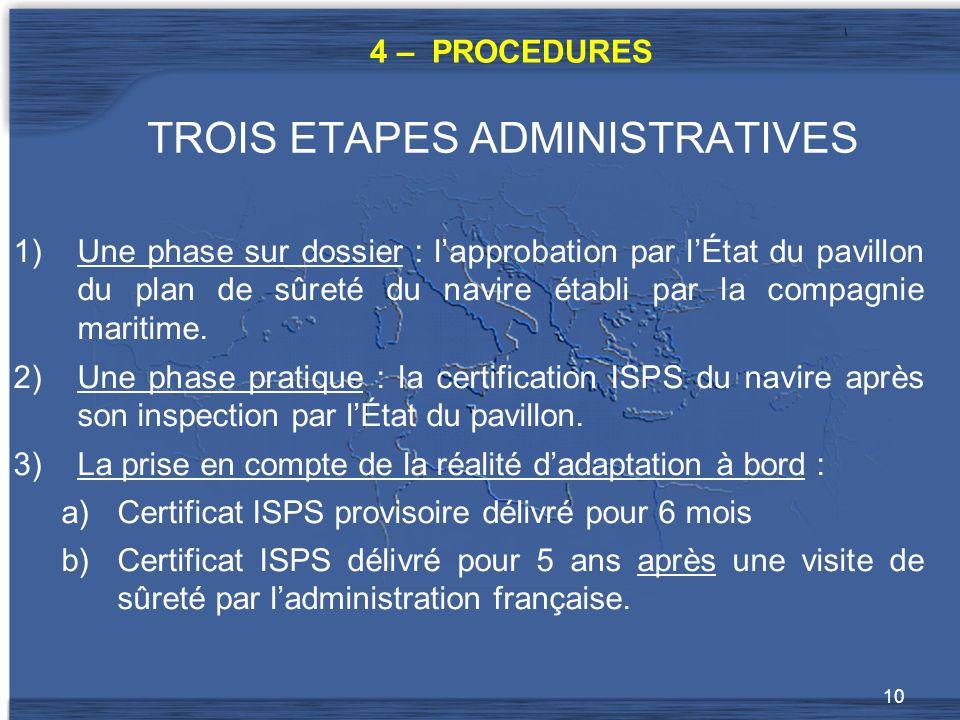 TROIS ETAPES ADMINISTRATIVES