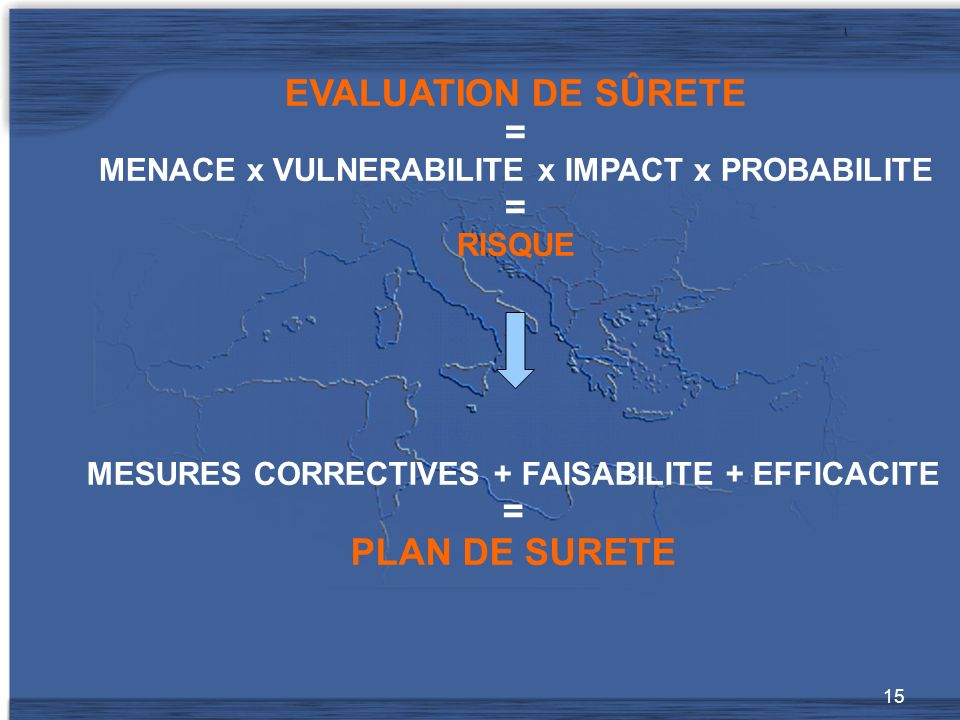 EVALUATION DE SÛRETE = = PLAN DE SURETE