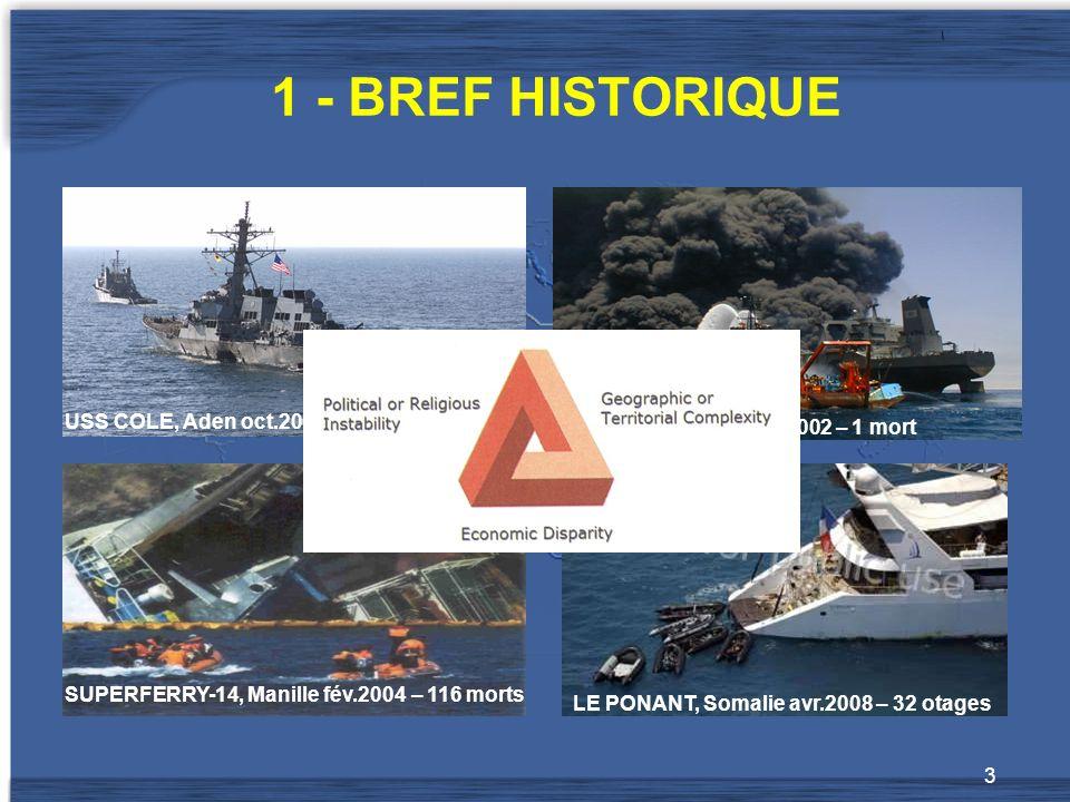 1 - BREF HISTORIQUE USS COLE, Aden oct.2000 – 17 morts. LIMBURG, Yémen oct.2002 – 1 mort.
