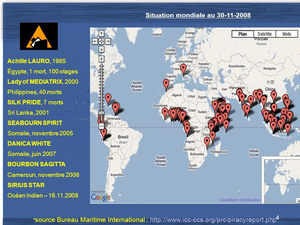 Situation mondiale au 30-11-2008