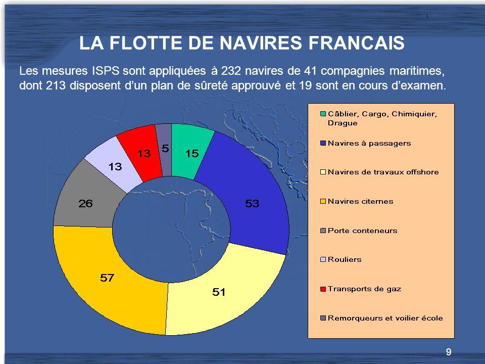 LA FLOTTE DE NAVIRES FRANCAIS