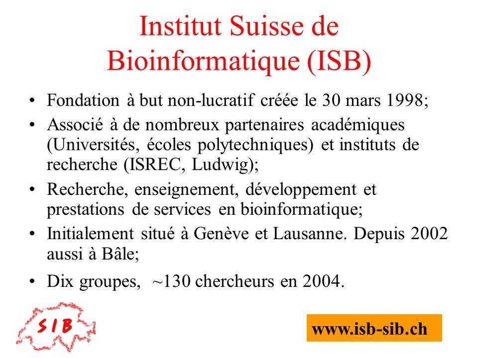 Institut Suisse de Bioinformatique (ISB)