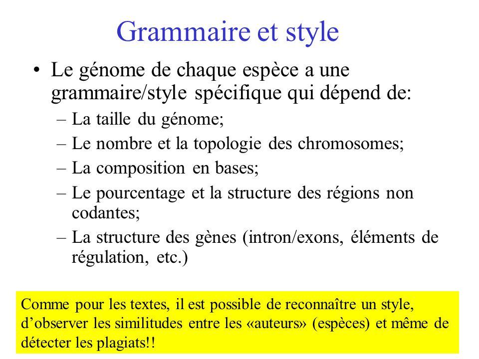 Grammaire et style Le génome de chaque espèce a une grammaire/style spécifique qui dépend de: La taille du génome;