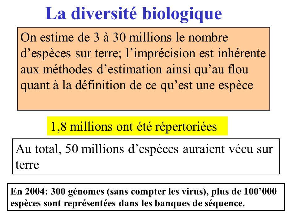 La diversité biologique