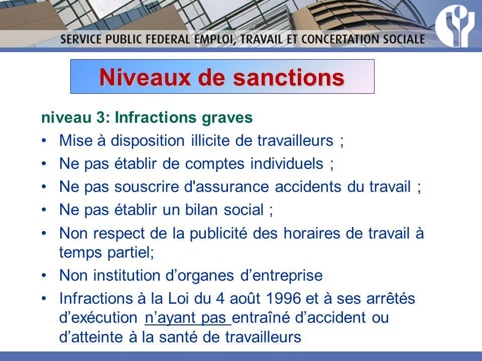 Niveaux de sanctions niveau 3: Infractions graves