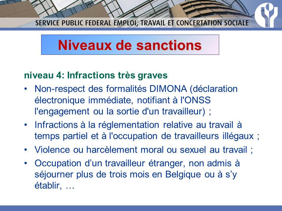 Niveaux de sanctions niveau 4: Infractions très graves