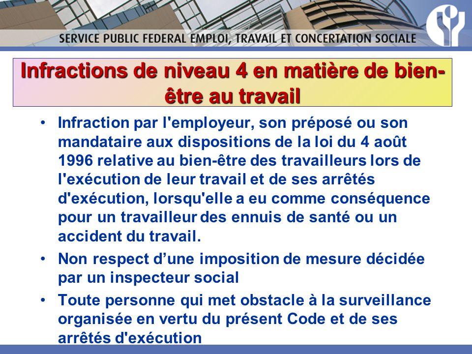 Infractions de niveau 4 en matière de bien-être au travail