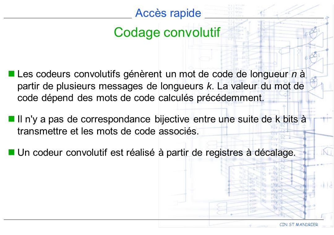 Codage convolutif
