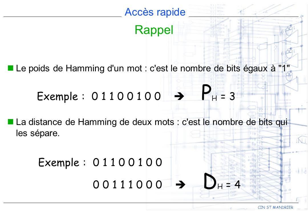 Rappel Exemple : 0 1 1 0 0 1 0 0  PH = 3 Exemple : 0 1 1 0 0 1 0 0