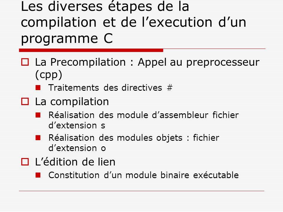 Les diverses étapes de la compilation et de l'execution d'un programme C