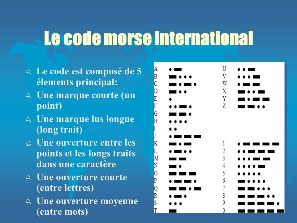 Le code morse international